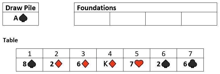 Solitaire first example board