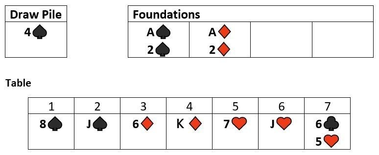 Fifth Solitaire hand example