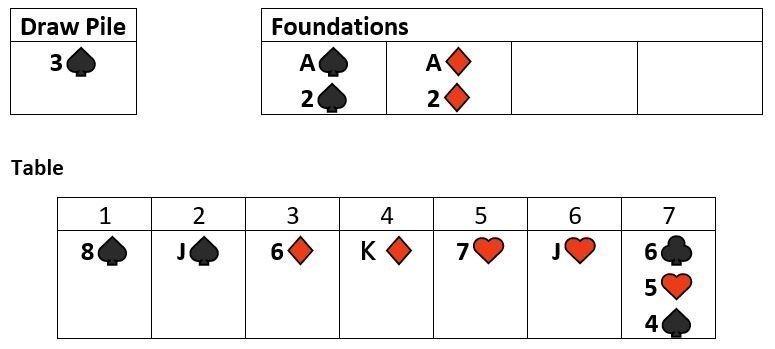 Sixth example hand