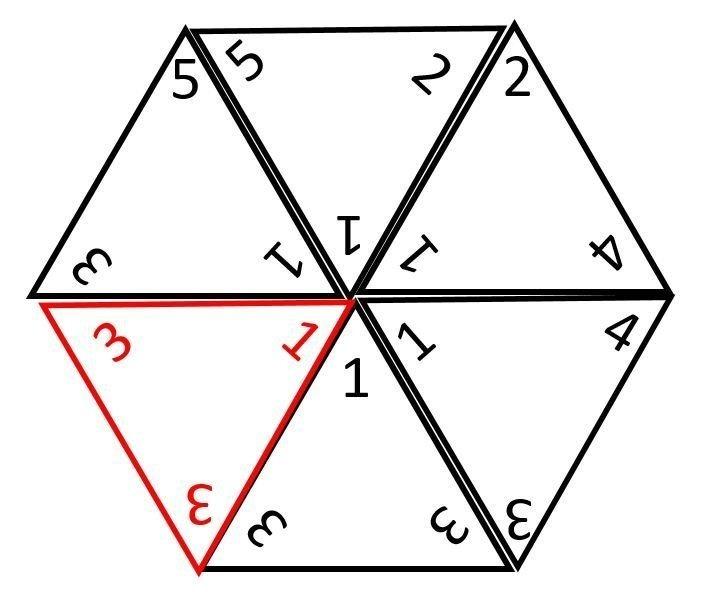 Blocked hexagon example Triomino