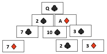 Ending board in Pyramid Solitaire example