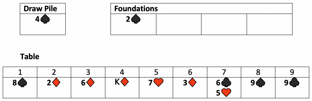 4th example hand