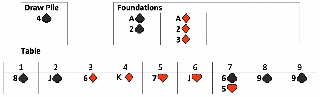 Double Solitaire rules example 5