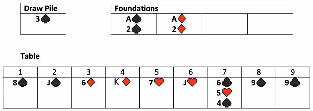 Gameplay example 6