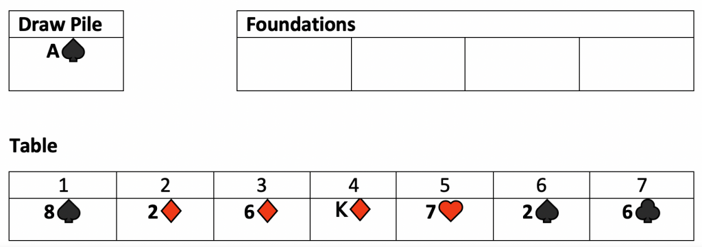 Hand example 1
